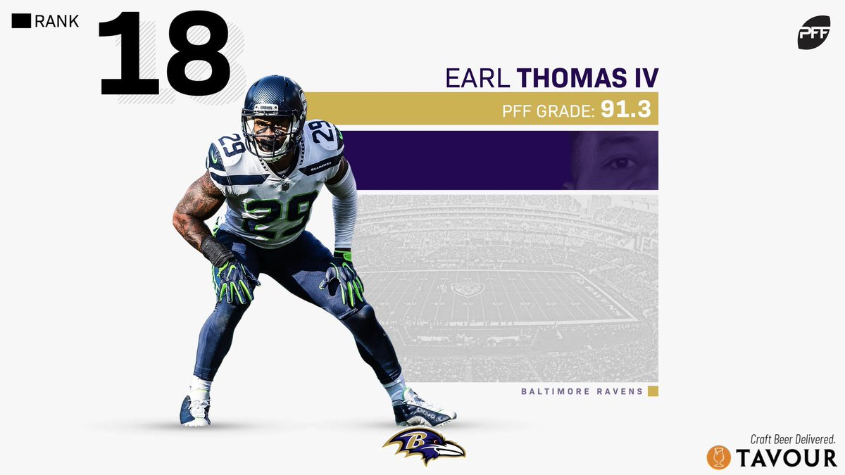 One of the newest #Ravens joins the #PFF50 at spot 18.  Although not playing much last season, Earl Thomas was still a stud.  He ranked in the top-3 of safeties for the first 4 weeks and will look to bring that intensity to Baltimore. #RavensFlock   https://t.co/yl4Z33mEAU https://t.co/zBhbRBJvYN