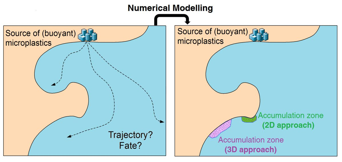 NumericalModeling tagged Tweets and Download Twitter MP4 Videos | Twitur