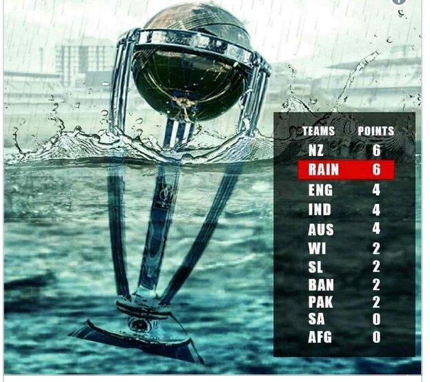 Rain will be Surely Qualify in Semifinals of #ICCWorldCup2019 😀@virendersehwag @vikrantgupta73 @harbhajan_singh #CWC19 #NZvsIND