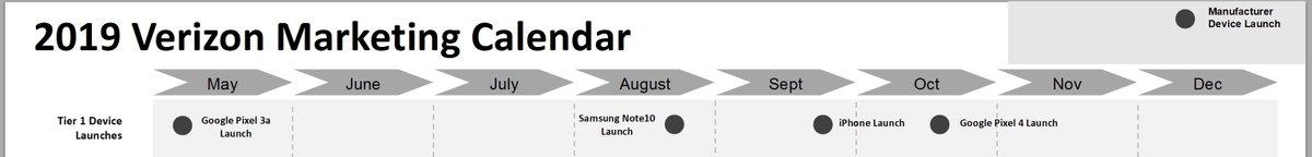 Der Marketing-Plan von Verizon zeigt deutlich: Das Pixel 4 kommt mit hoher Wahrscheinlichkeit Mitte Oktober auf den Markt.