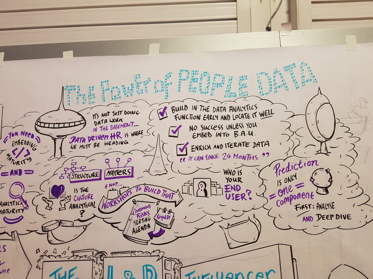 Lots to learn about the power of people data at the @CIPD @FestivalofWork. You can find Inky Thinking in the West Hall. #FestivalofWork #cipd #peopledata #graphicrecording #graphicfacilitation #visualthinking #realtimegraphics #scribing #sketchnotes