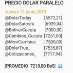 Image for the Tweet beginning: Dólar paralelo hoy Jueves 13
