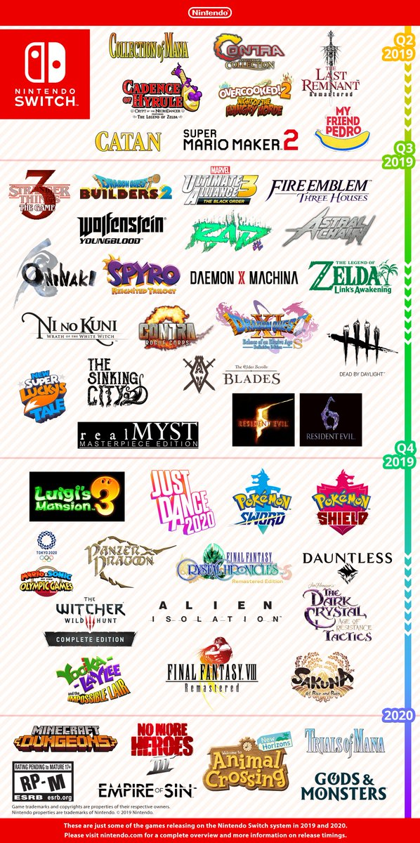 E3 2020 Games List.Nintendo Of America On Twitter Check Out Just Some Of The