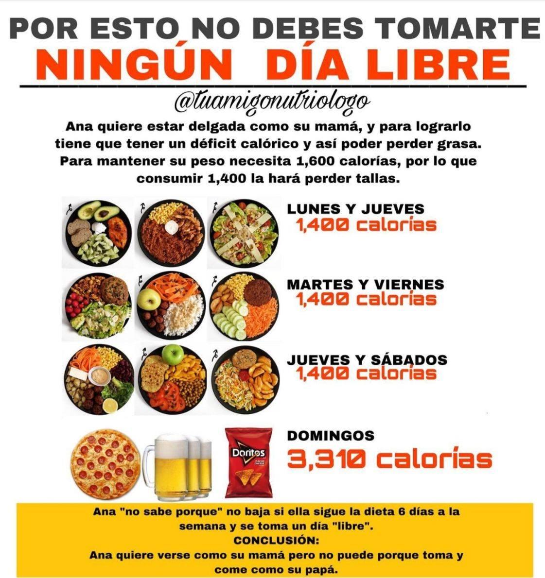 Dieta semanal de 1400 calorias diarias