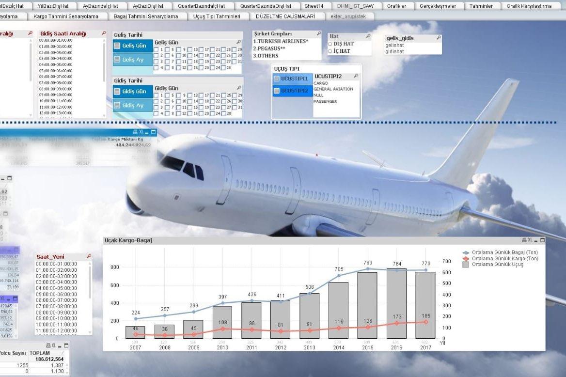 Havalimanları ve havayolları için trafik tahmin analizleri yapıyor ve yeni veritabanları geliştiriyoruz. We analyze traffic forecasts for airports and airlines and develop new databases. 我们进行交通预测分析并为机场和航空公司开发新的数据库。 #aviation #flight #airport #航空
