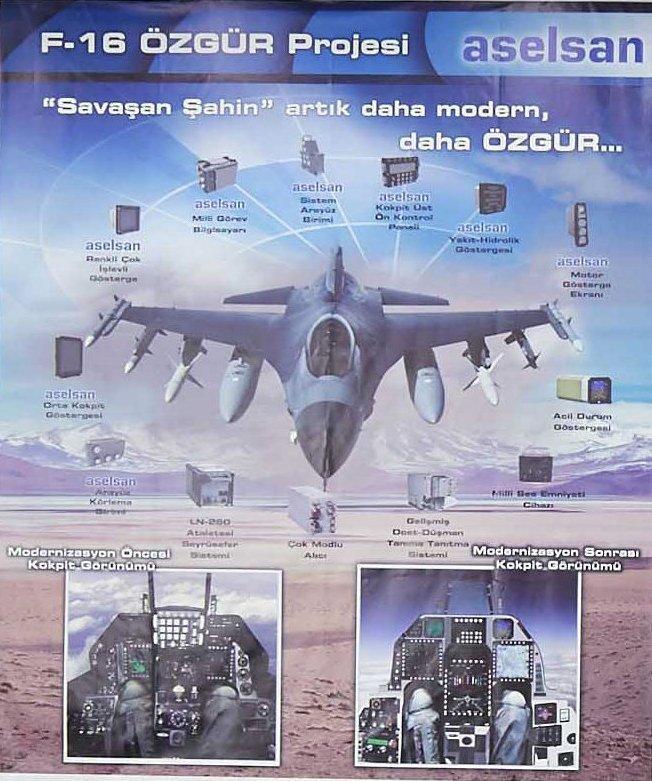 """""""أسيلسان"""" التركية تطلق مشروعاً محلياً لتطوير رادارات مقاتلات F-16 D8AWd2tXoAE7oMd"""