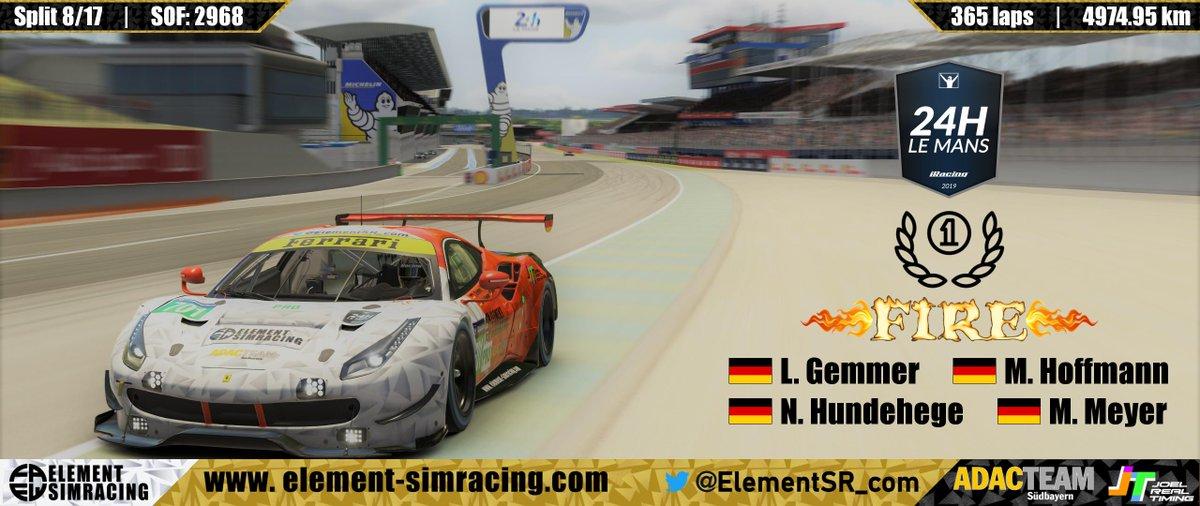 Element SimRacing (@ElementSR_com)   Twitter