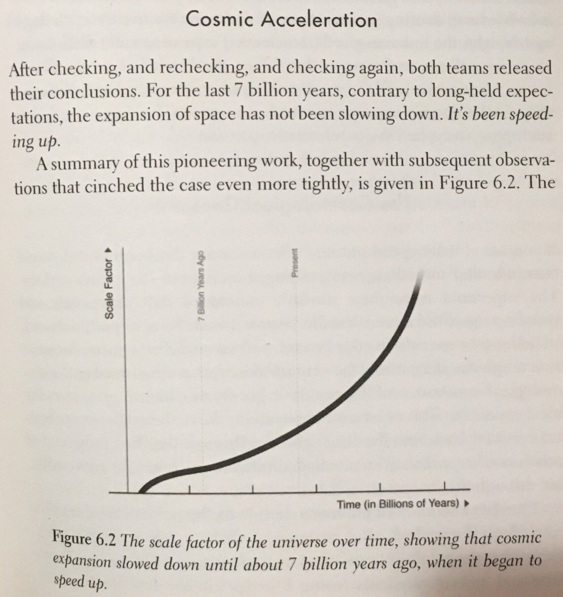 """""""Our cosmic destiny turns on the shape of this graph"""" - galaxies astronomers can observe now will one day be beyond our capacity to see because space is expanding further and faster #Maths #CosmicAcceleration #Universe #TheHiddenReality #BrianGreene #Astronomy #Raft"""