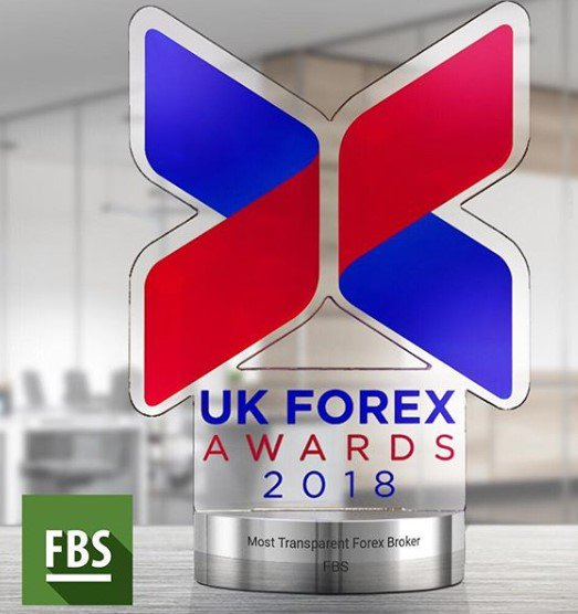 fbs-markets-inc-global-leader-in-forex-market