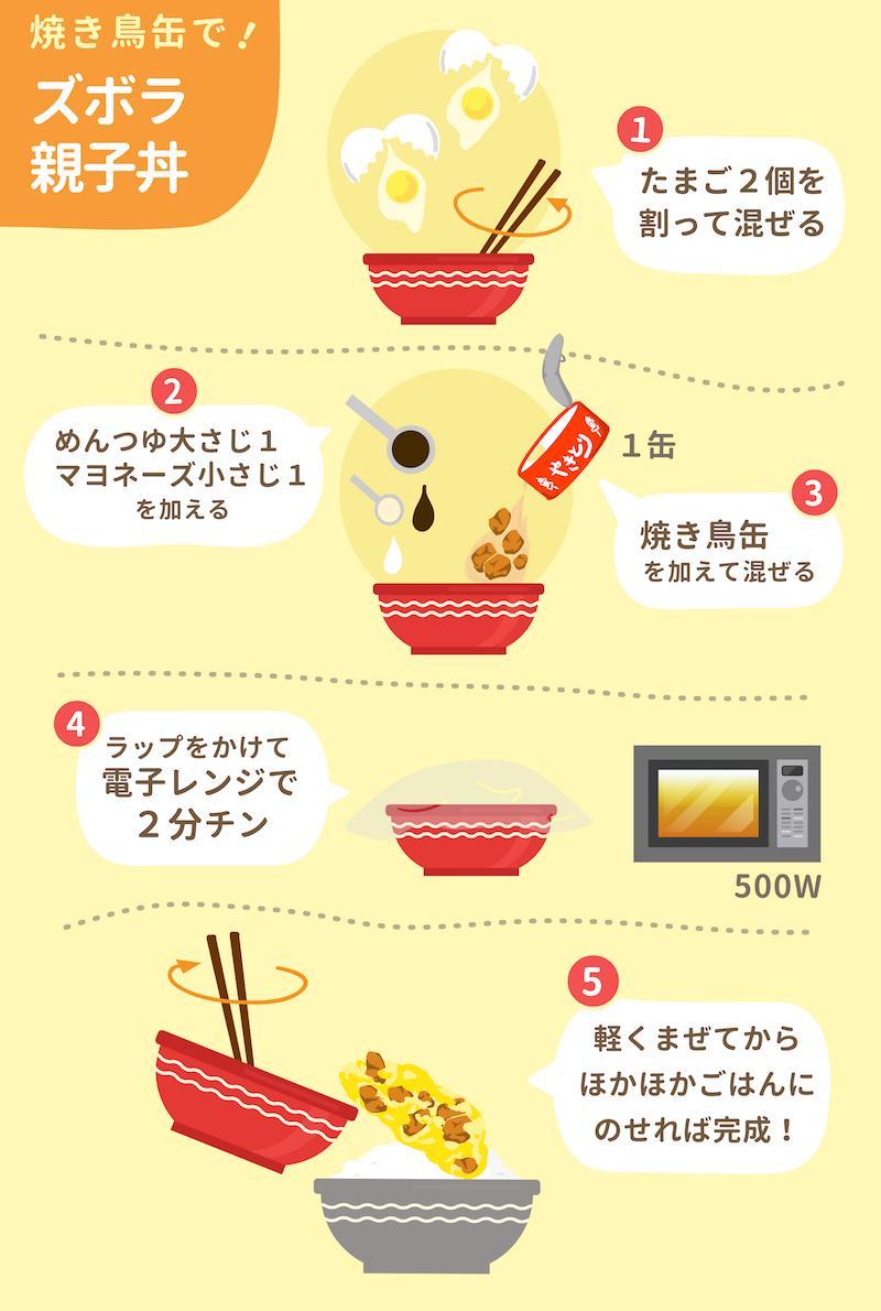 親子 丼 缶 焼き鳥