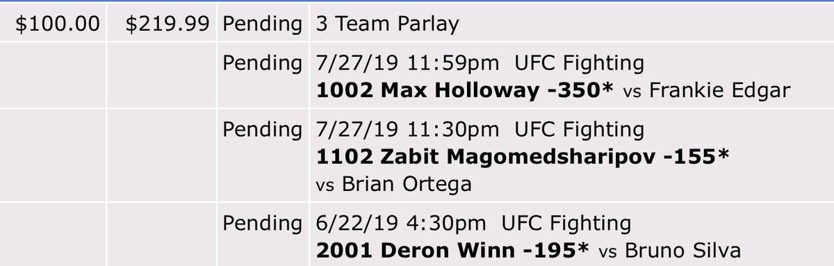 Added a final leg to a 1U 3-team parlay: Holloway/Magomedsharipov/Winn +220