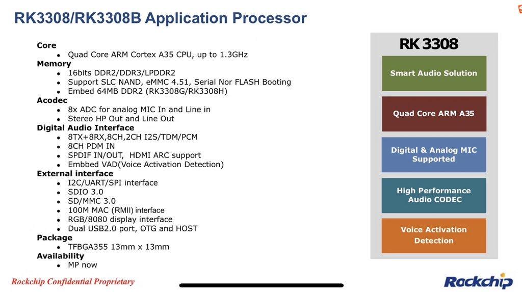 Px30 Processor