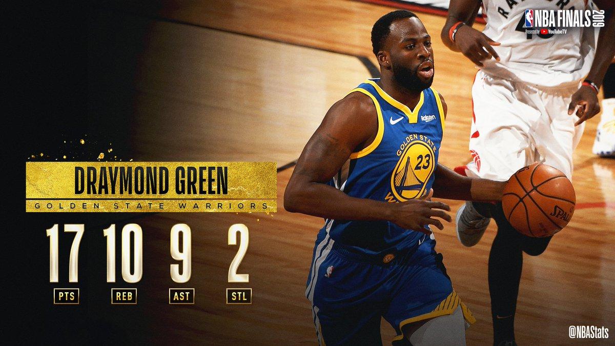 Draymond Green's near triple-double fuels the @warriors series-tying road win! #SAPStatLineOfTheNight #NBAFinals<br>http://pic.twitter.com/vNQmVkOcyk