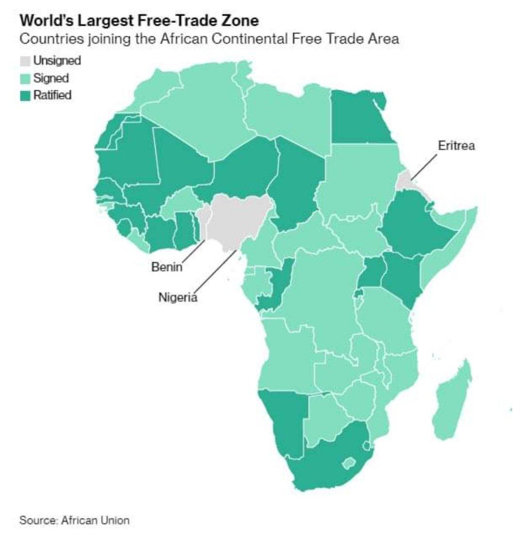 African Continental Free Trade Area (#AfCFTA)  #HOA #Eritrea