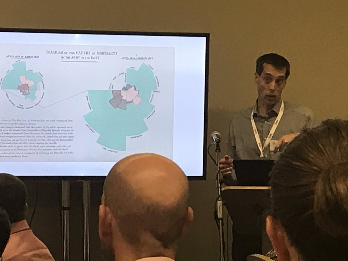 James Metcalf from @UKRenalRegistry sharing the importance of measurement for #QI at the #KQuIPSE #UKKW2019 Its not a new concept; Florence Nighingale did it 160 years ago! Take home message - keep it simple – at Hilton Brighton Metropole