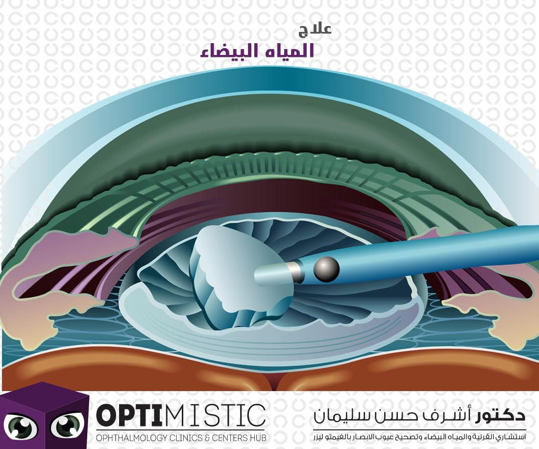 b9532f260 DR.Ashraf Soliman (@AshrafSolimanDR)   Twitter