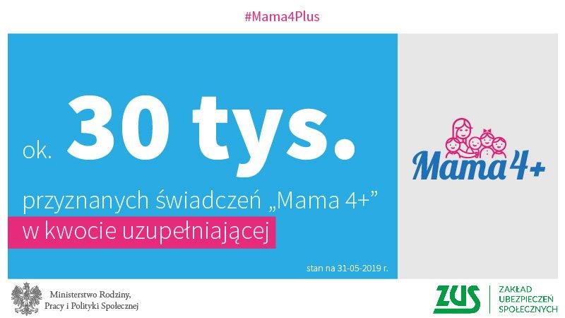 program mama 4+