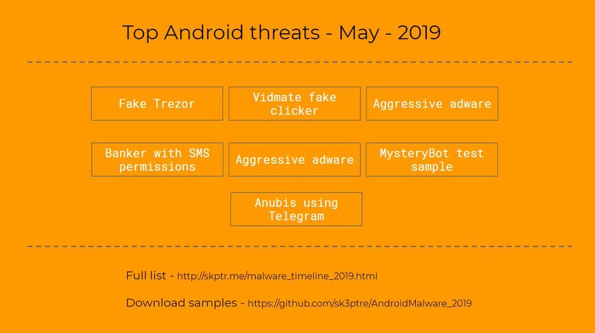 Android Telegram Github