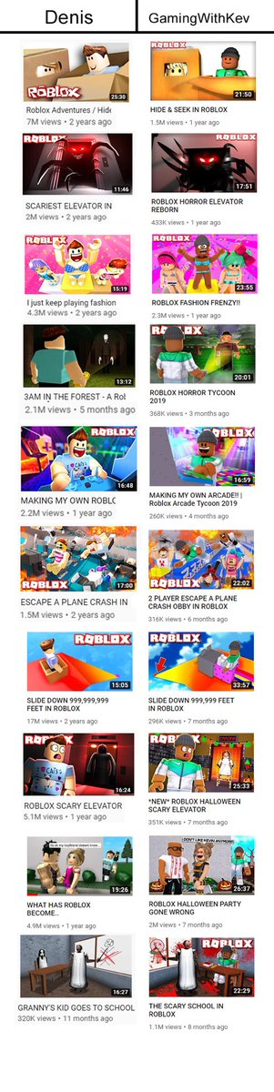 Denis 3p.m Roblox Horror Story Flebsy On Twitter Kev Was Asked Multiple Times To Stop Copying Denis Thumbnails And Now Its Gotten Much Worse