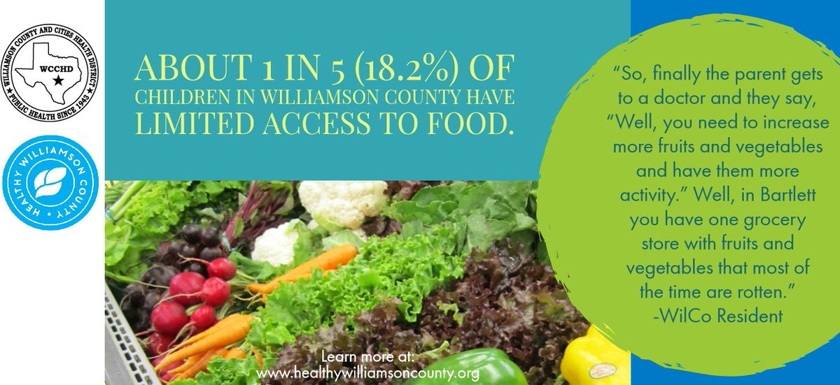 Did you know 1 in 5 children in Williamson County have limited access to food? To learn more about food access in Williamson County visit: http://www.healthywilliamsoncounty.org/cha #2019CHA #HealthyWilliamson