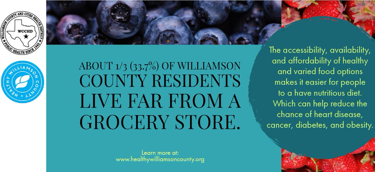 Did you know one-third (33.7%) of Williamson County residents live far from a grocery store? To learn more about food access in Williamson County visit: http://www.healthywilliamsoncounty.org/cha #2019CHA #HealthyWilliamson