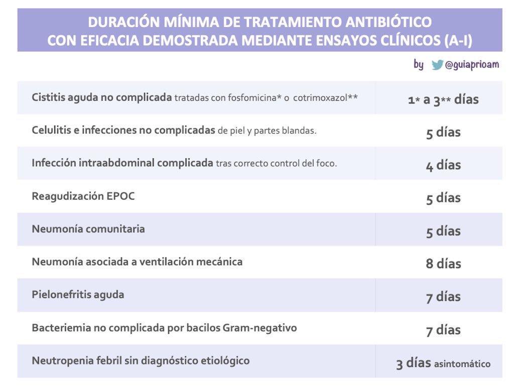 manejo antibiotico de la celulitis