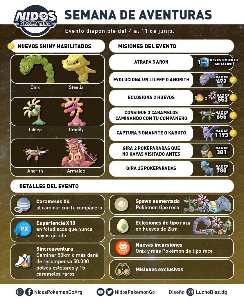 Imagen de las tareas, Pokémon shiny y bonus en la Semana de Aventuras en Pokémon GO hecha por Nidos Pokémon GO Argentina