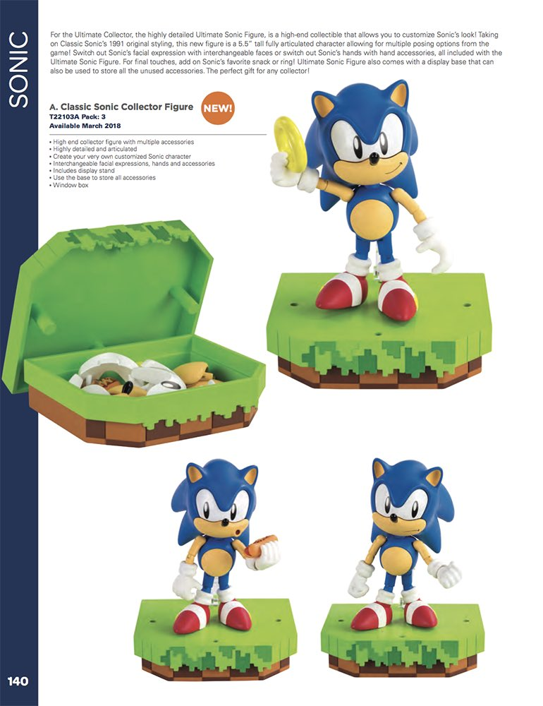 Sonic Classic 1991 Ultimate Figure