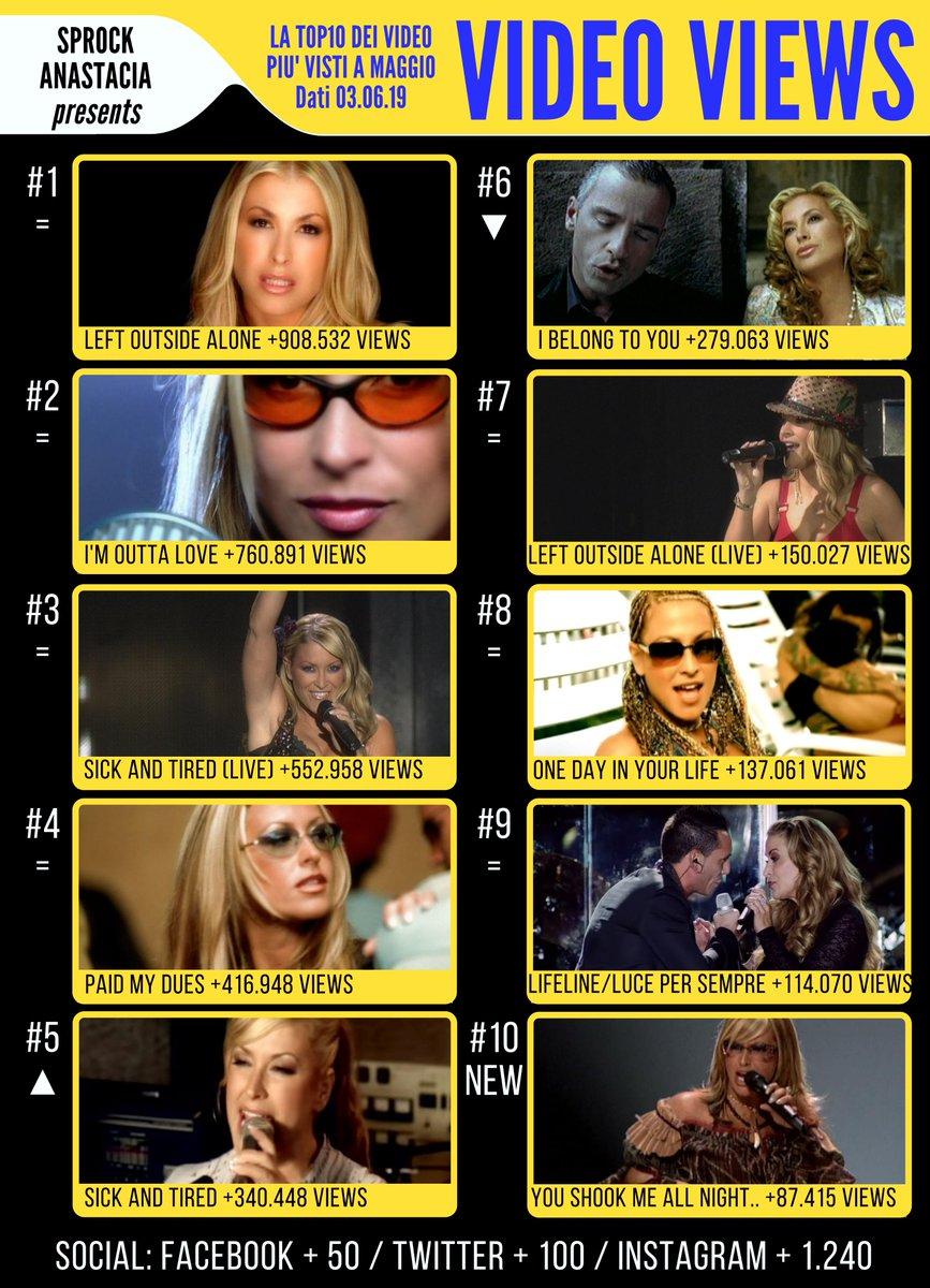 "Anastacia >> álbum ""Evolution"" - Página 14 D8Pg6DlV4AEJeXm"