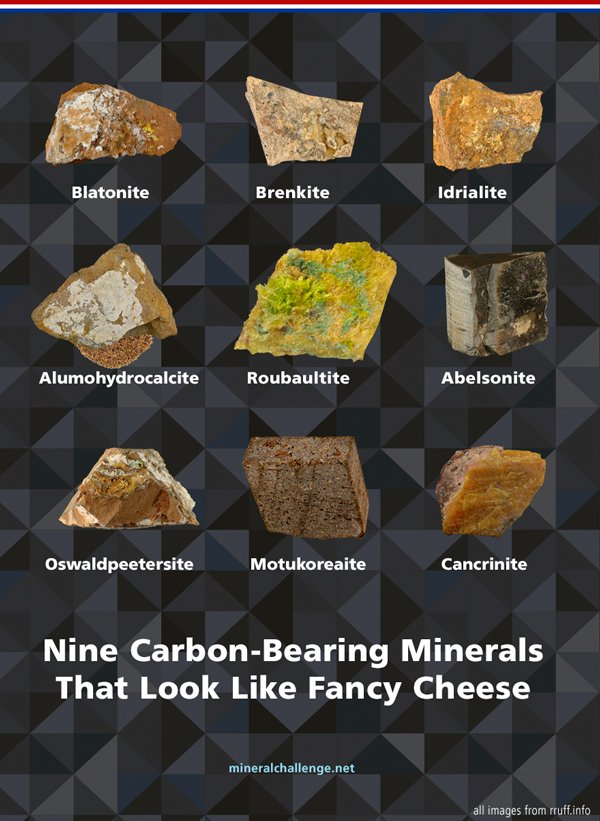 On this #NationalCheeseDay, we give you nine carbon-bearing minerals that look a bit like fancy cheese. Find out more about our search for new carbon-bearing minerals at http://mineralchallenge.net  #DCOChallenge