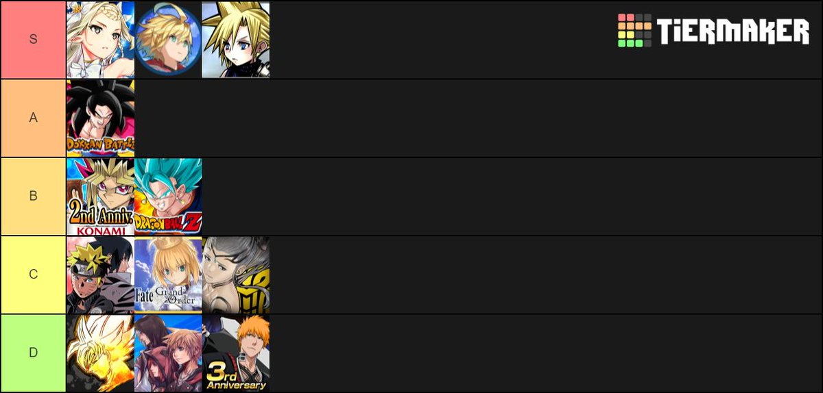 Ffbe Tier List 2020.Mai Xenoblade 2020 On Twitter Gacha Tier List V2