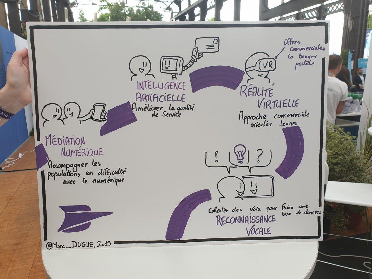 #Web2day I #SimplifierLaVie, quand @Marc_DUGUE vient raconter ce qui se passe sur le stand de @LaPoste   #LaPosteW2D<br>http://pic.twitter.com/sqQgK3dLBS
