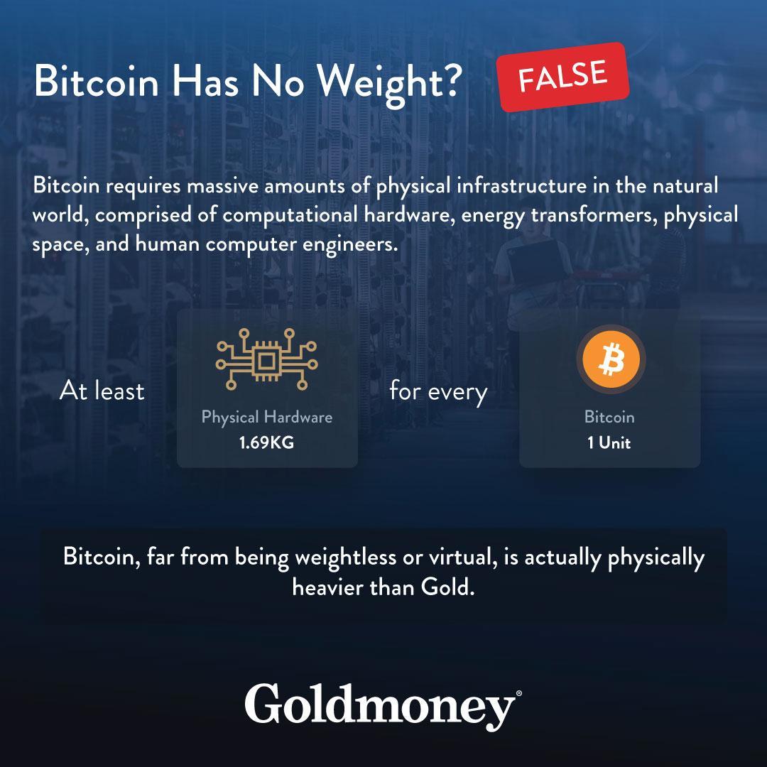 goldmoney bitcoin)