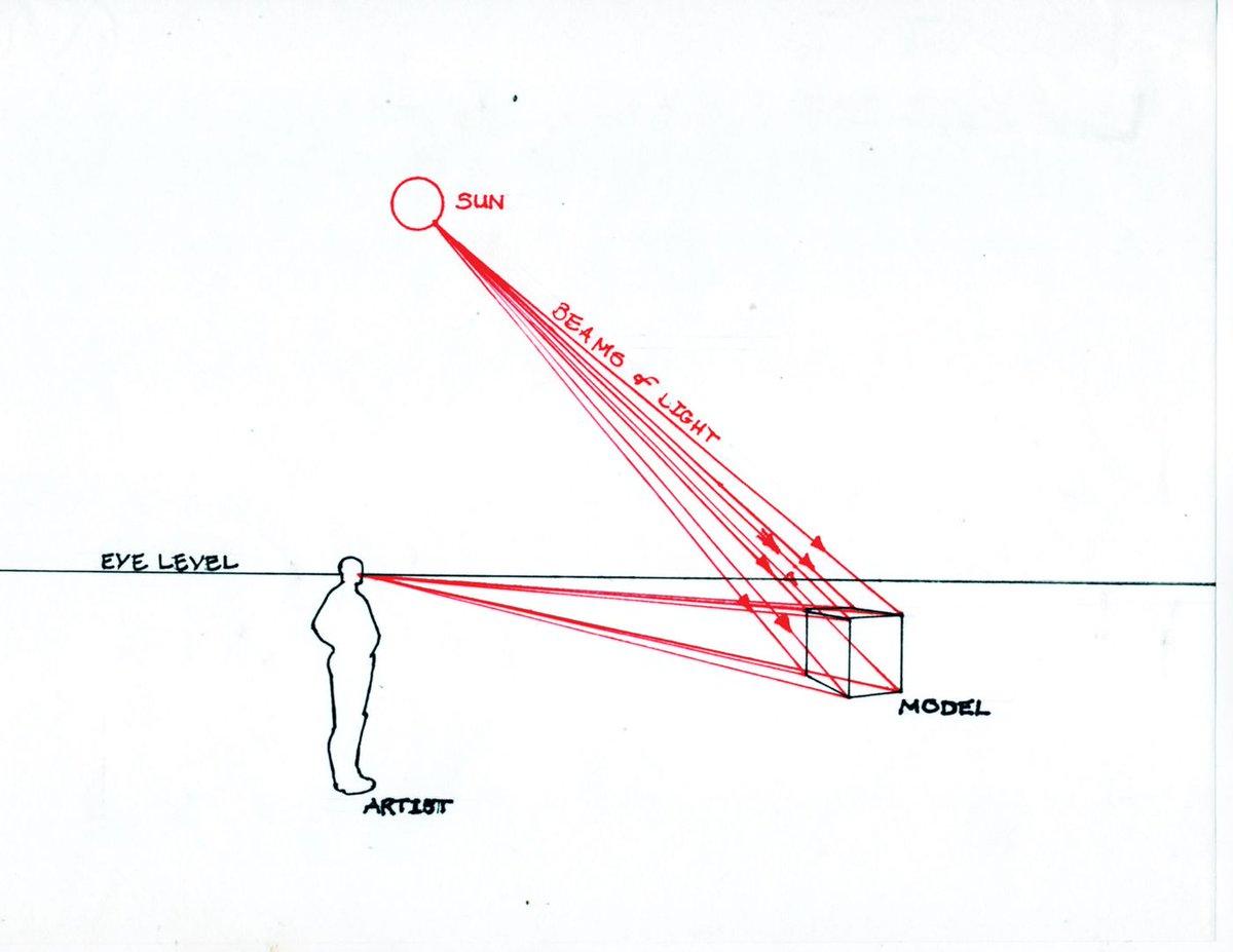 Sun Diagram Artist - Wiring Diagrams List