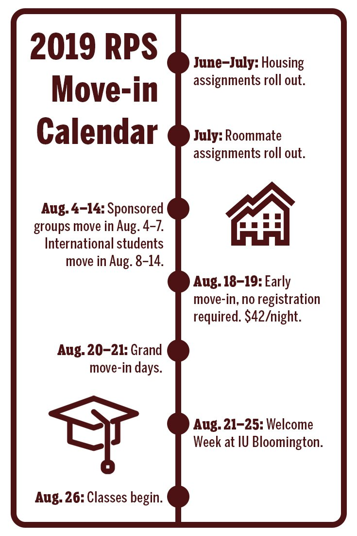 Residential Programs and Services: Indiana University