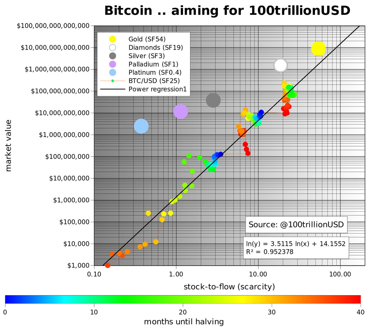 value of bitcoin stock