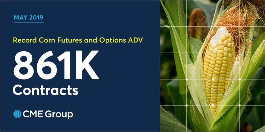 Corn futures and options reached a record 861K contracts traded on average per day, up 78% from May 2018.  http://spr.ly/6015Eo8OP