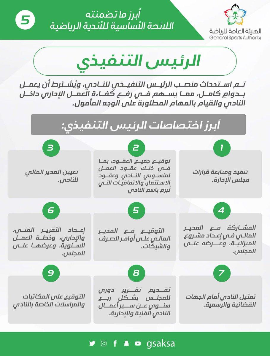 إعلان شروط رئاسة الأندية السعودية..