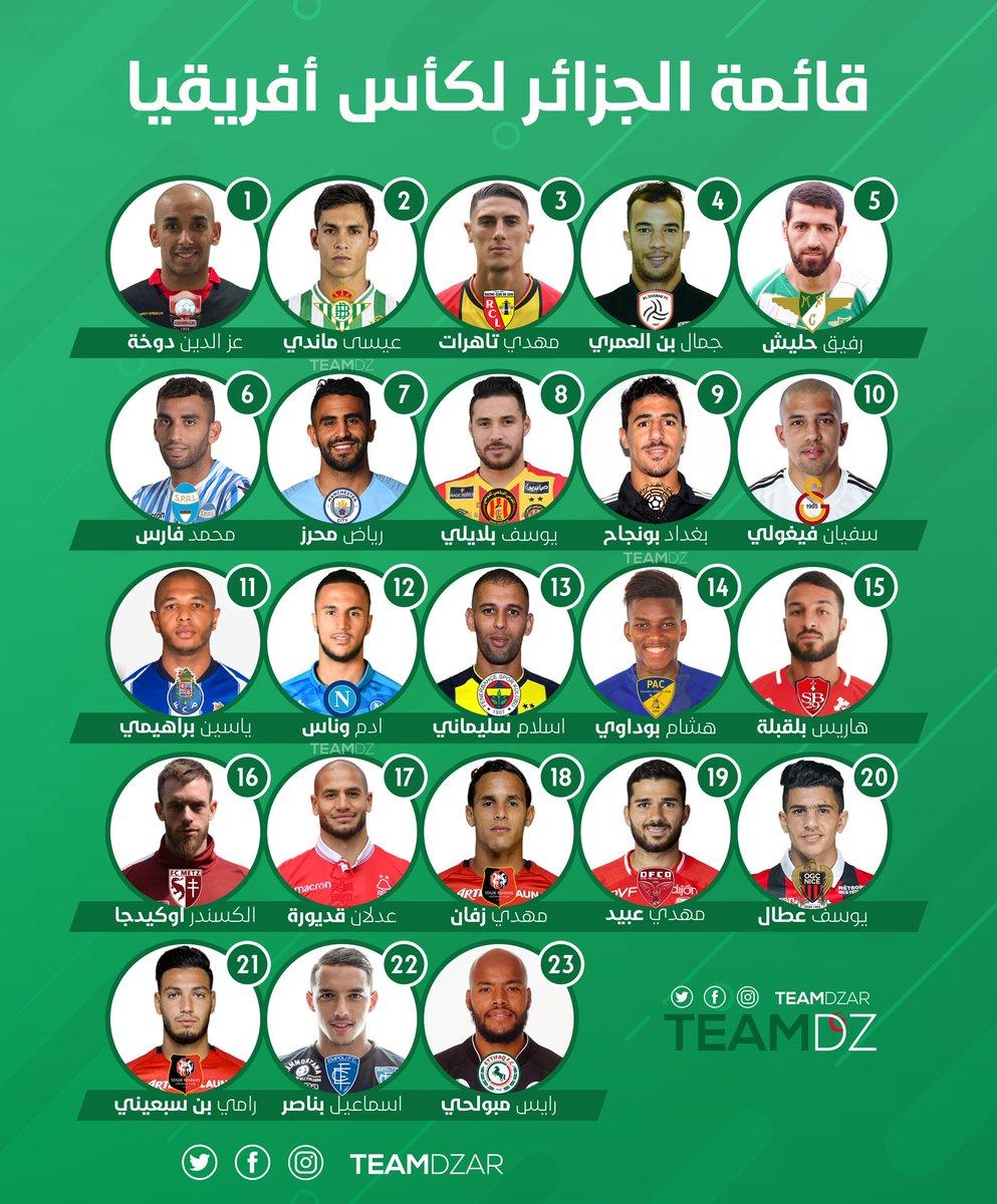 المنتخب الوطني : أرقام اللاعبين في كأس إفريقيا 2019 25