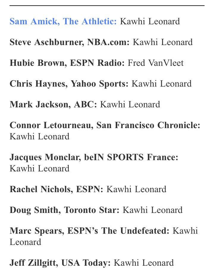 Everyone voted for Kawhi Leonard to win Finals MVP....except Hubie Brown   (h/t @sam_amick )