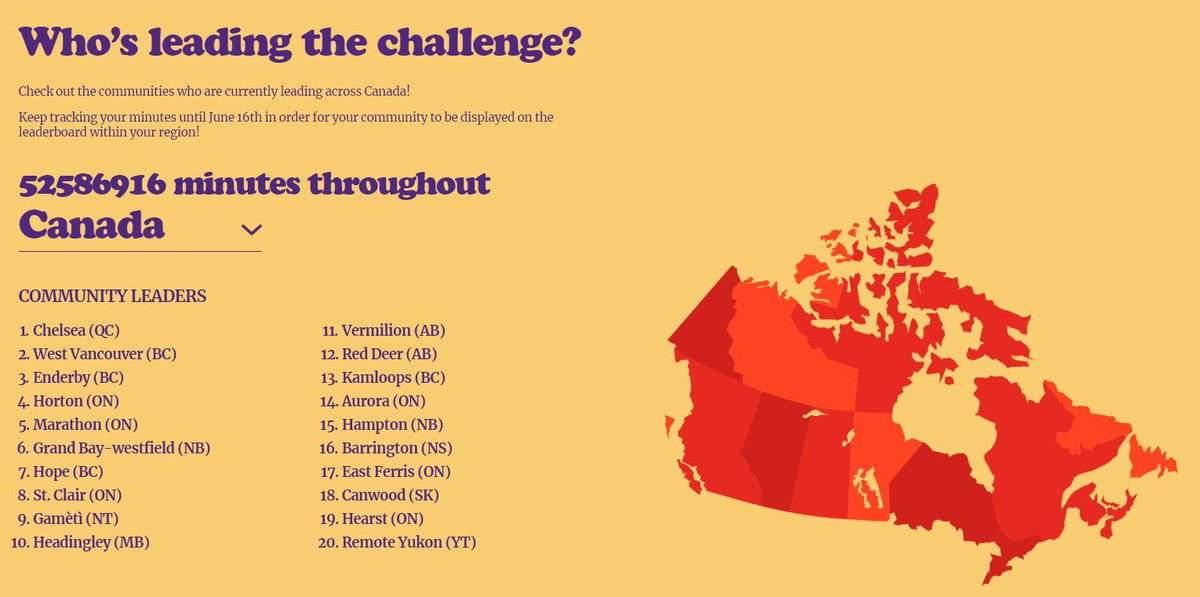Come on, West Van!  We should all be active, and if you are, help our community win the Participaction Challenge!  Download the app and record your minutes of activity.  West Van is currently in 2nd Place in all of Canada! Let's Move! #Participaction #WestVan @WestVanDistrict