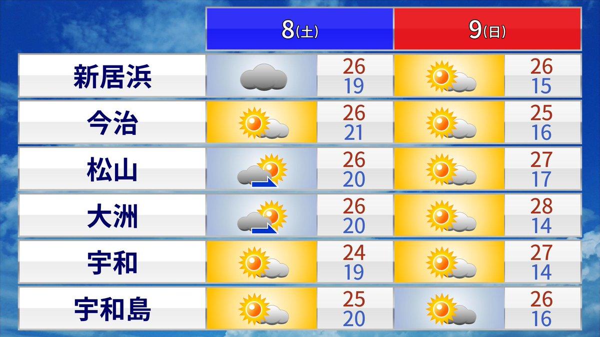 天気 予報 の 松山