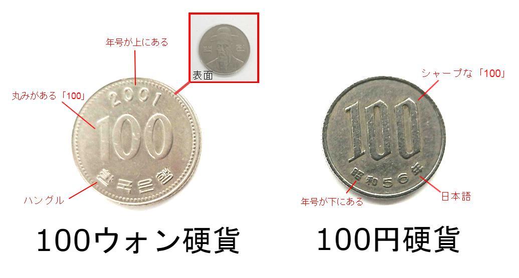 1 億 ウォン 日本 円