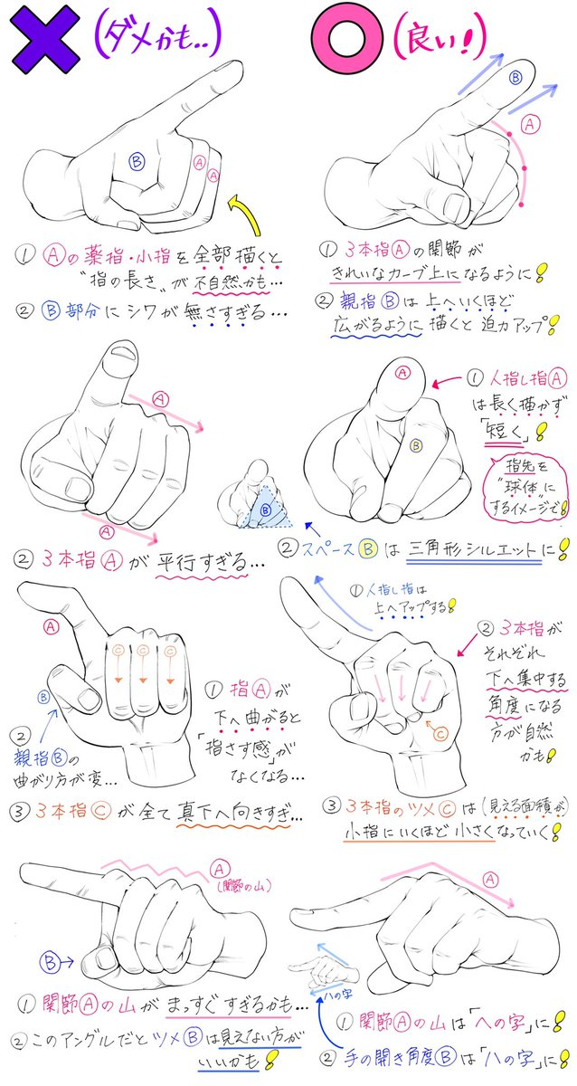 吉村拓也 イラスト講座 新作 指さすポーズの描き方 指さす手の構図や向き が上達する ダメなこと と 良いこと 全16パターンの手の解説です
