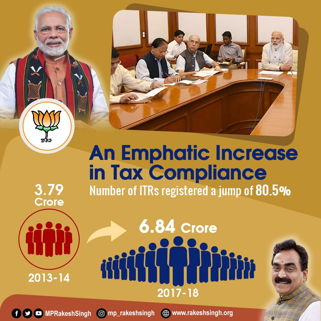 An Emphatic increase In Tax Compliance  #VijayiBharat @narendramodi<br>http://pic.twitter.com/jl196coYEO