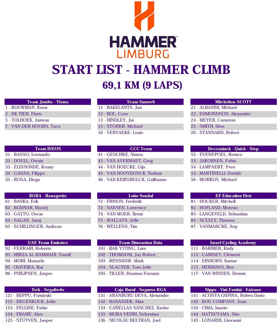 Hammer Series on Twitter: