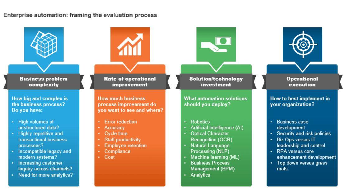 enterprise process management group - 954×530