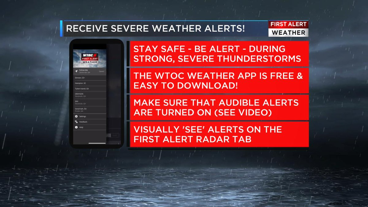 WTOC Weather on Twitter: