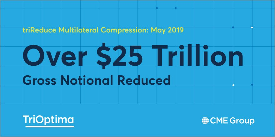 We compressed over $25T gross notional in May, our best month of 2019 and 17% higher than in May 2018. http://spr.ly/6011EoP5c