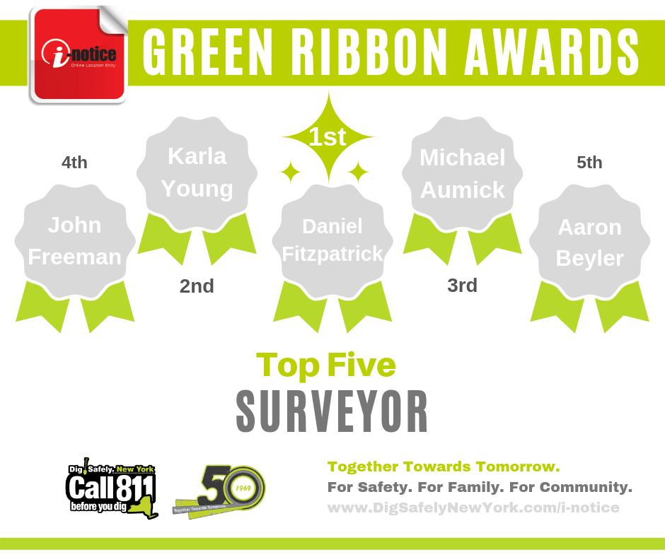 Here are the Top 5 Green Ribbon Award Leaders for Surveyor! Visit https://t.co/MvQXrWC2Wt to see…